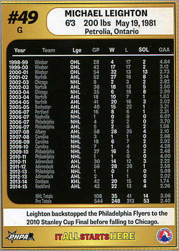 The back of Michael Leighton's card includes all of his stats -- including that one game for Nashville when he played for 20 minutes.
